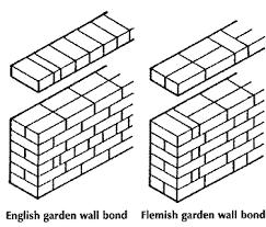 garden wall bonds civil construction tips