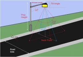 what is street light road lighting design
