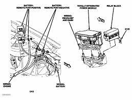 07 chevy impala fuse diagram pc mic jack wiring gm starter wiring