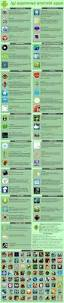a list essential android apps and some games if you u0027re into