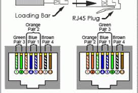 ethernet 10 100 1000 mbit rj45 wiring diagram and cable pinout