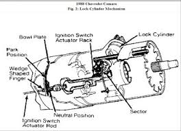 1988 chevy camaro steering wheel ignition lock electrical problem