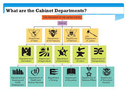 Us Cabinet Agencies 9 The Executive Branch And The Federal Bureaucracy Ppt Download