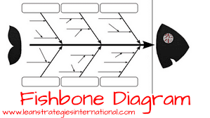 grab a free fishbone diagram template holidays newyear 2017