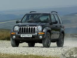 jeep cherokee sport 2002 the motoring world uk recall 4 jeep uk recalls 2003 2004