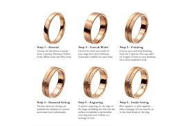 sk jewellery wedding band journey of choosing my wedding band joanne khoo