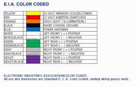 diagrams 500319 kenwood wiring harness color codes u2013 toyota