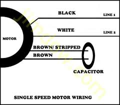 diagram page