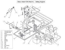 ezgo wiring diagram golf cart westmagazine net