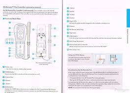 wii u instruction manual photos nintendotoday