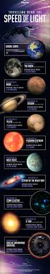 how long to travel a light year images Traveling near the speed of light infographic jpg
