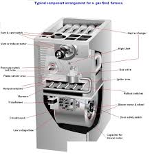 where is the pilot light on a gas oven i have an automatic pilot light that wont light when the furnace is