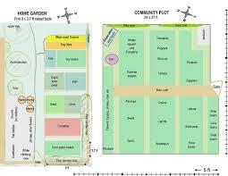 skippy u0027s vegetable garden plot plan to scale