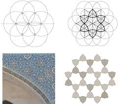 islamic pattern cad drawing introduction to geometry art of islamic pattern