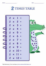 multiplication times table chart multiplication tables and charts