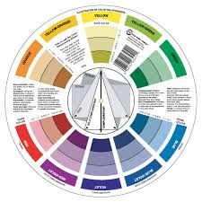 the color wheel company pocket mixing guide color wheel 5 125
