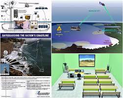 radar u0026 defence the cat and mouse game surajit sarma