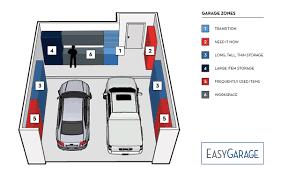 six garage zones for maximum organization easygarage