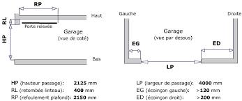 dimension porte chambre porte de garage standard taille tableau isolant thermique