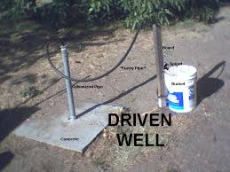 How Does An Outdoor Faucet Work Homesteady Diy Water Well For Your Homestead Or Urban Survival Besurvival