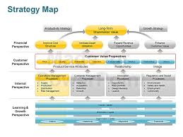 strategy map template strategic planning powerpoint templates strategy map editable