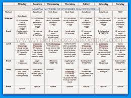 Beast Meal Plan Spreadsheet Fast Metabolism Diet Meal Plan Spreadsheet Sugar Sources