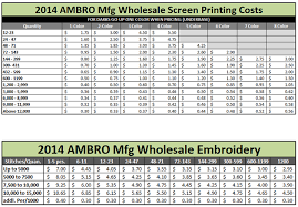 contract screen printing price list