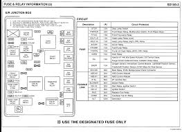 kia spectra fuse box 2007 wiring diagrams instruction