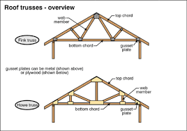 prefabricated roof trusses surepro property inspections professional home and commercial