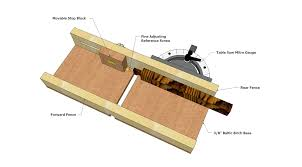 Free Easy Wood Projects For Beginners by Free Easy Woodworking Plans For Beginners Discover Woodworking