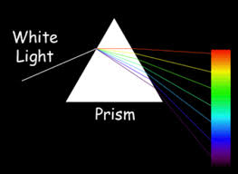 what is light in science deep impact science spectroscopy