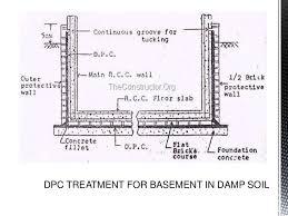Basement Tanking Methods - dpc treatment