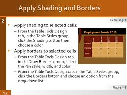 table tools design tab microsoft powerpoint from the insert tab in the tables group