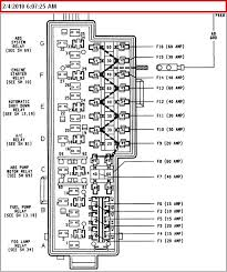95 jeep grand cherokee fuse panel diagram 95 wiring diagrams