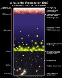 ask ethan what does the edge of the universe look like
