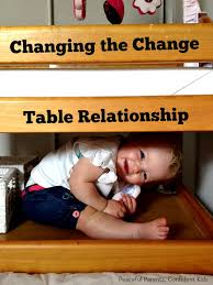 Toddler Changing Table Changing The Change Table Relationship