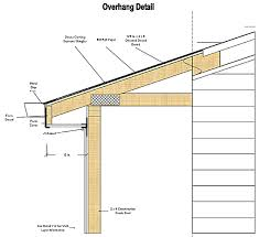 How To Build Tiki Hut How To Build A Tiki Bar Tiki Bar Construction Tropical Backyards
