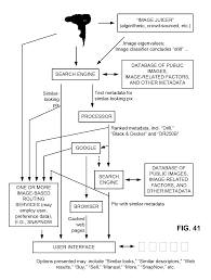 patent us20130273968 methods and systems for content processing