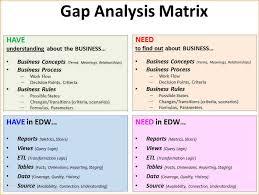 analysis report template 5 6 sample social media analysis report