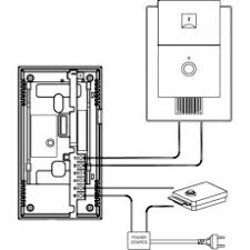 dp at commax intercom wiring diagram gooddy org