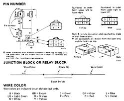 amana ptc093a00gc wiring diagrams amana wiring diagrams