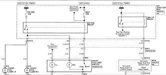 hyundai santa fe tail light assembly hyundai tail light wiring harness wiring diagrams