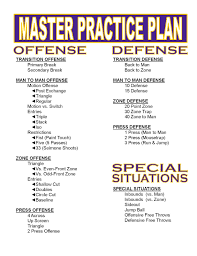 Basketball Coach Business Cards Hoop Thoughts Do You Have A Master Practice Plan