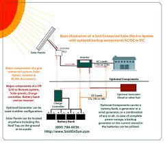 solar wiring diagrams soldonsun com