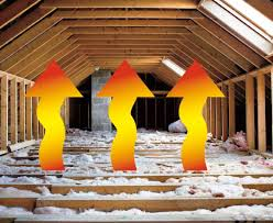 roof roof attic vents rare attic roof vents review u201a shocking