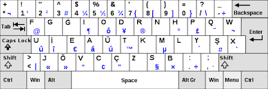 keyboard layout letter frequency turkish computing in turkish wikibooks open books for an open world