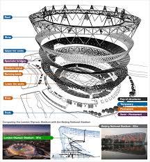 bbc news architect u0027s images of the london 2012 olympic stadium