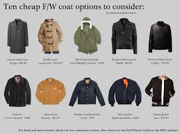 two f w coat infographics ten styles two price points