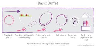 how to set up a buffet table how to set a buffet part 1 focusing on the flow