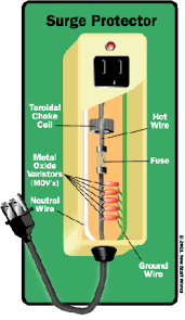 surge protection howstuffworks